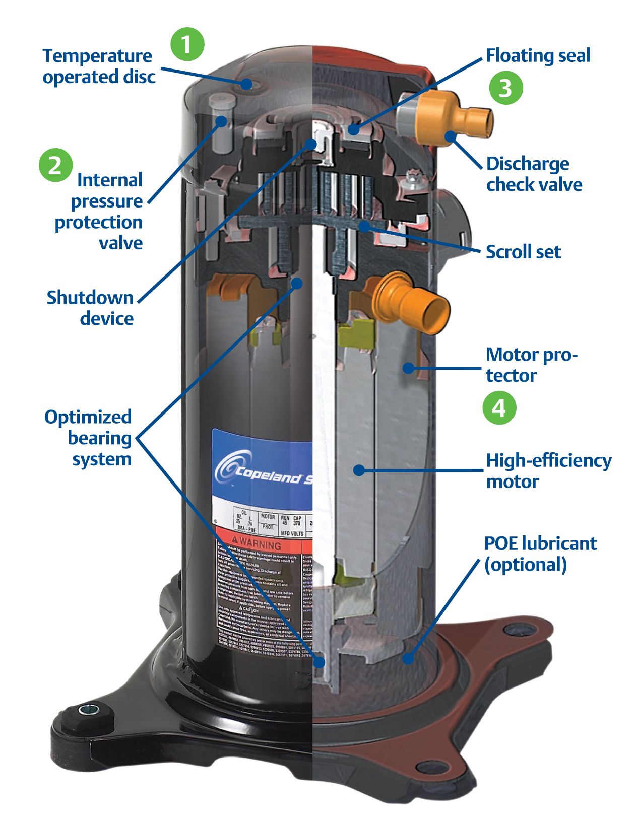 Replacement Mini Split Compressor
