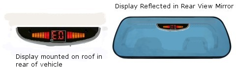 Display and its apprearance in tyour rear view mirror