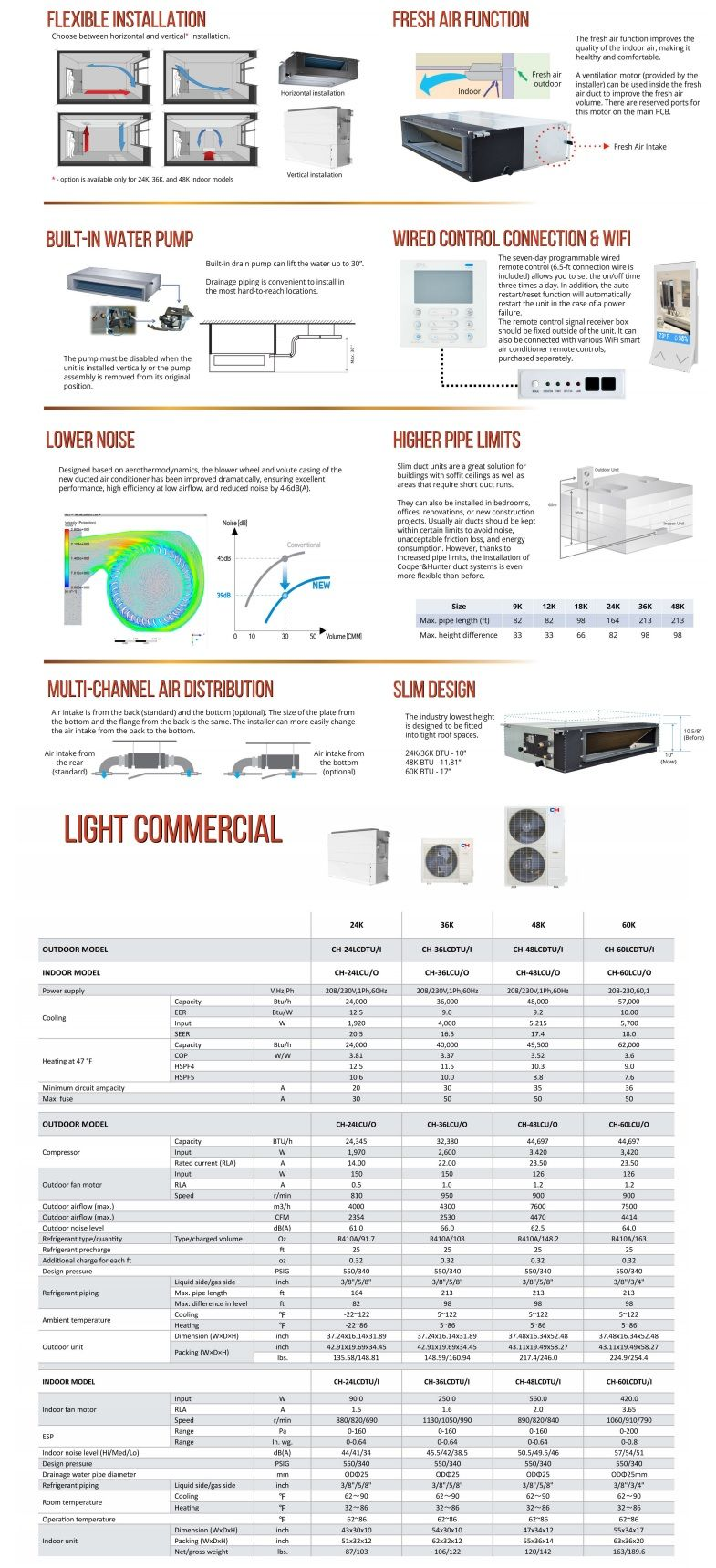 chigo ductless air conditioner compressor wiring diagram all new mini split ductless heatpump systems may 2019  mini split ductless heatpump systems