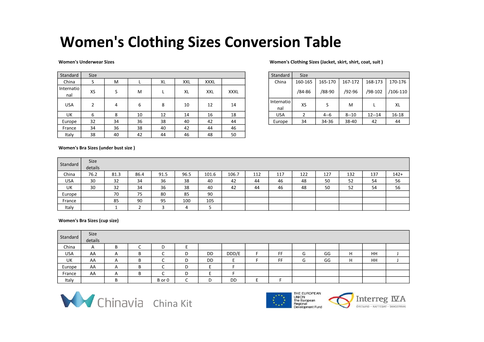 Size Guide Women And Men