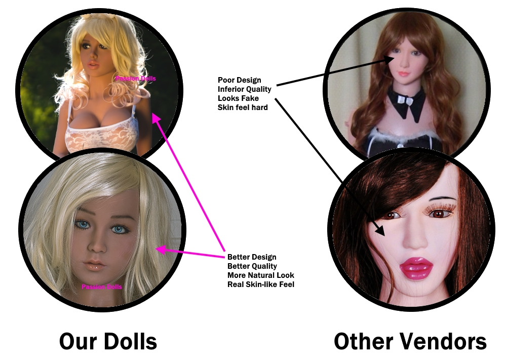sex doll quality comparison